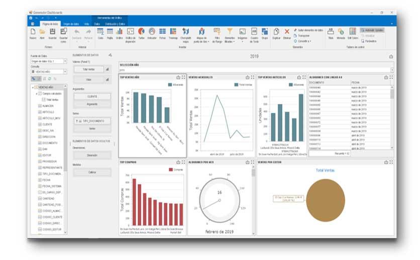 Software GN6 de análisis empresarial